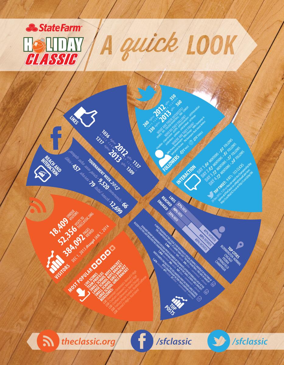 classic-infographic-2013