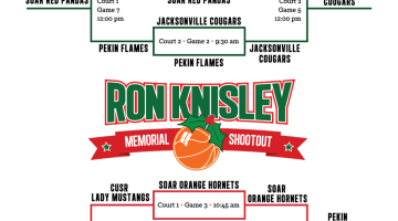 2015 Ron Knisley Memorial Shootout: December 31 Results & Highlights