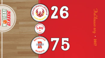 LSG: Rochester 75 / Chicago North Lawndale 26