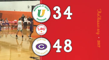 LSG: Canton 48 / Normal University 34