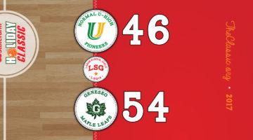 LSG: Geneseo 54 / Normal University 46